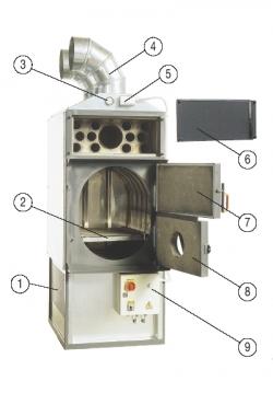 Schéma teplovzdušného generátoru